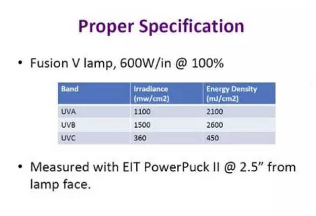 UV干燥技术的uv灯管的适用设备和参数 - UV干燥机,UV干燥技术,uv灯,水银灯,金属卤素灯