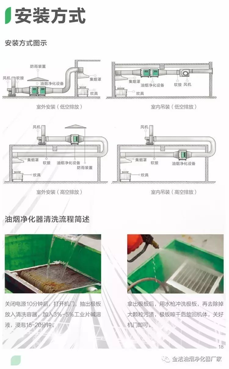三昆UV光解除味uv设备 - UV光解除味设备,uv设备,UV光解设备,UV光